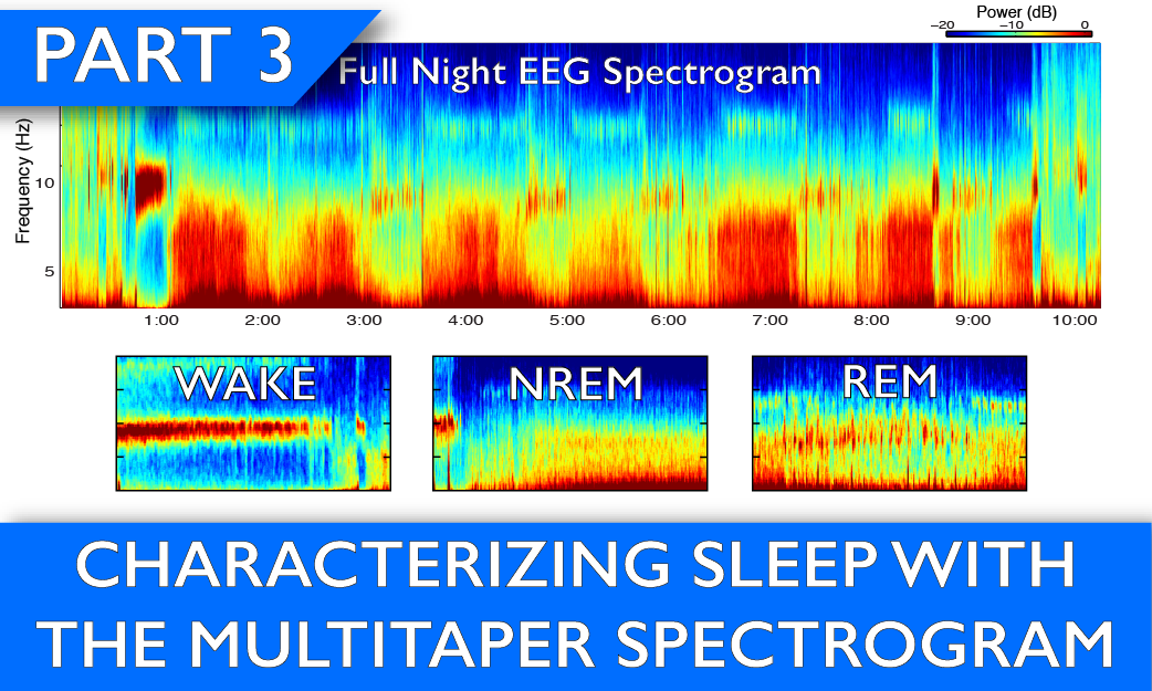 Multitaper Spectrogram Tutorial Part 2